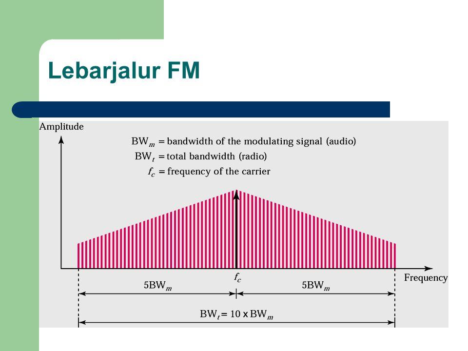 Lebarjalur FM