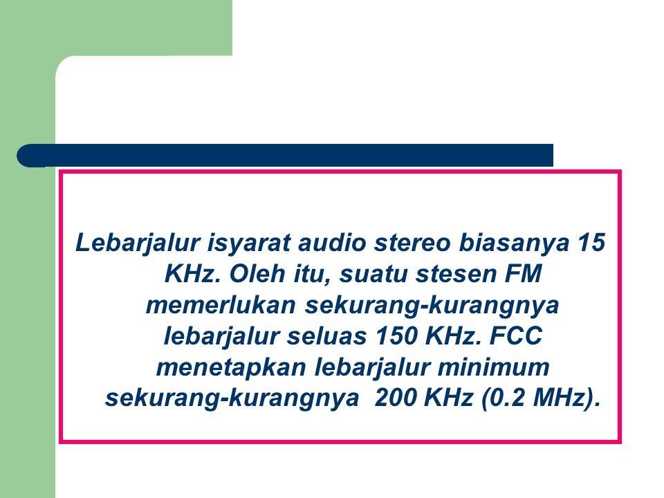 Lebarjalur isyarat audio stereo biasanya 15 KHz