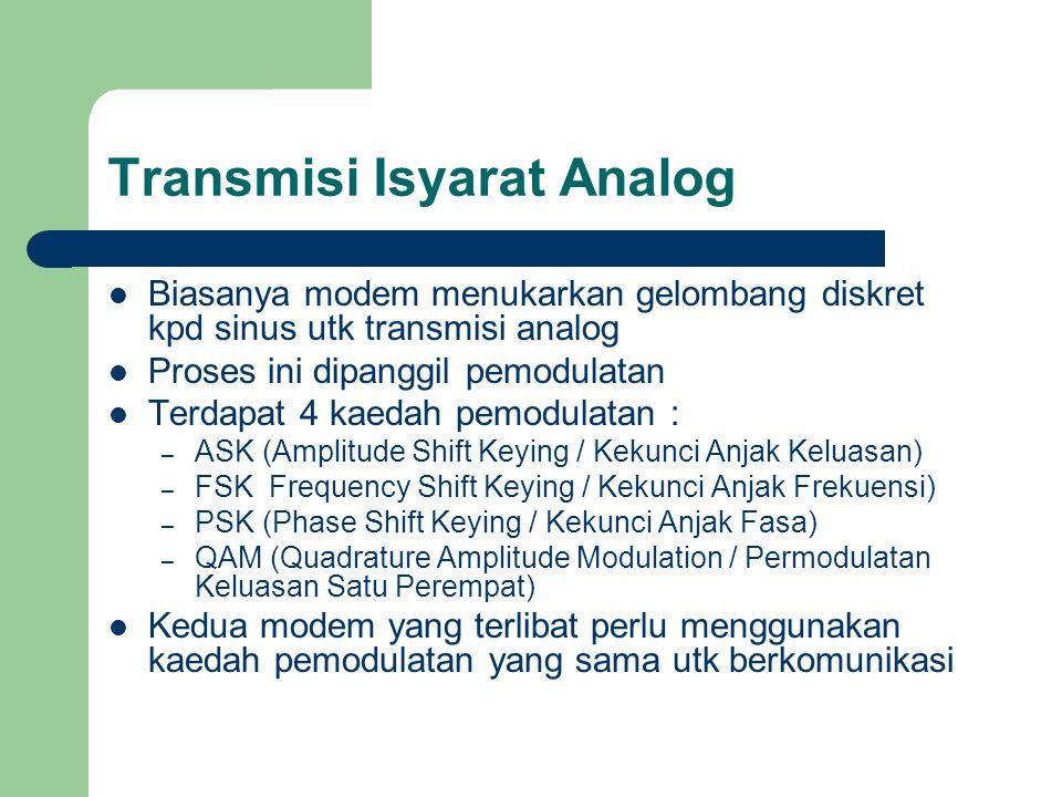 Transmisi Isyarat Analog