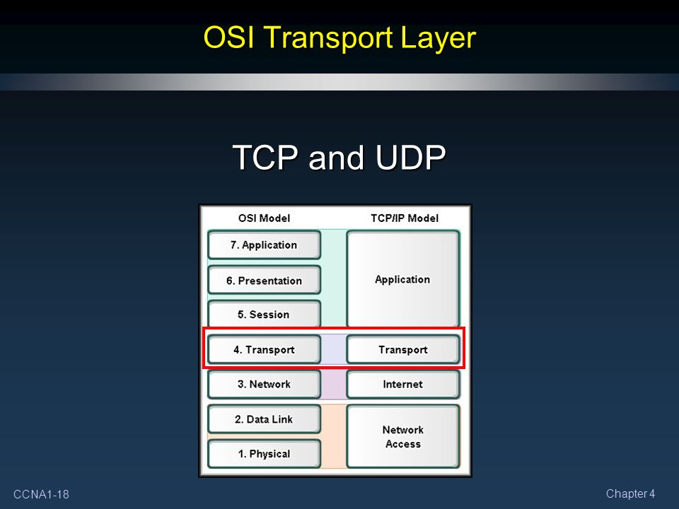 OSI Transport Layer TCP and UDP