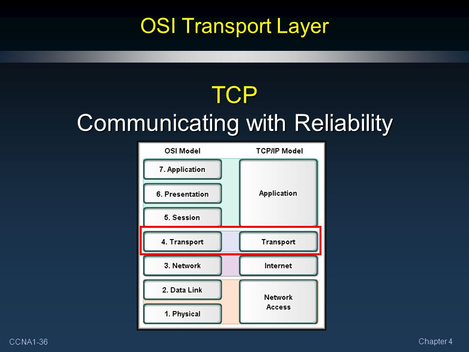 TCP Communicating with Reliability