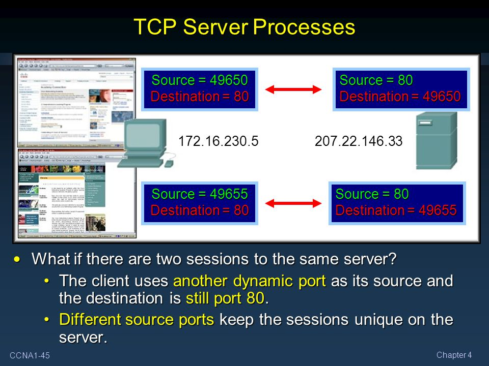 TCP Server Processes Source = 49650 Destination = 80. Source = 80 Destination = 49650. 172.16.230.5.