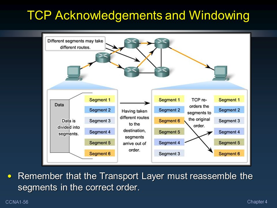 TCP Acknowledgements and Windowing
