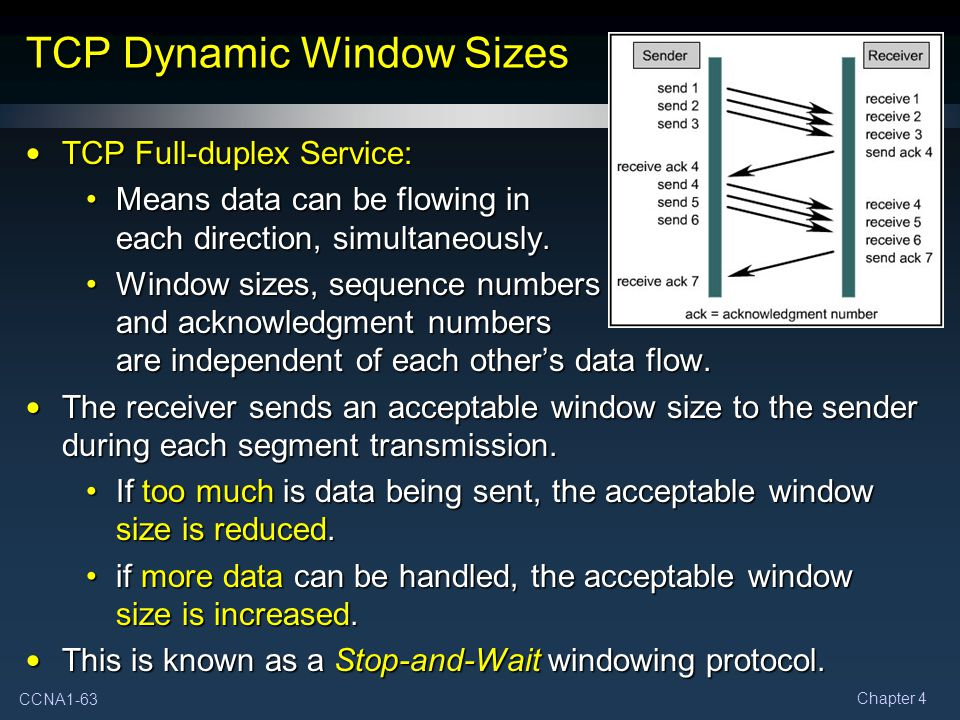 TCP Dynamic Window Sizes