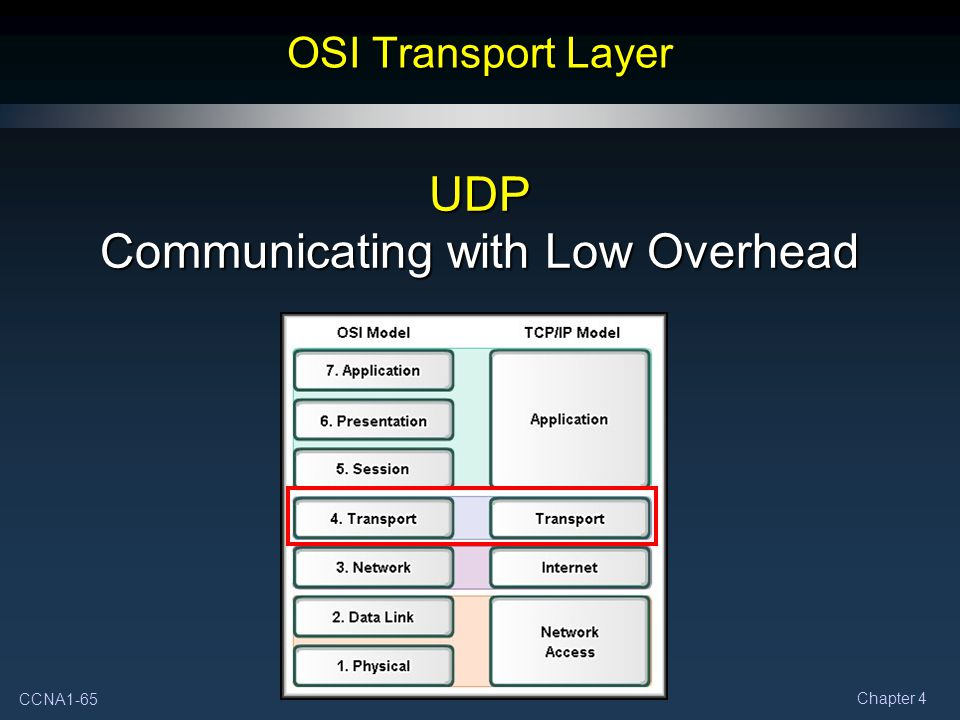 UDP Communicating with Low Overhead