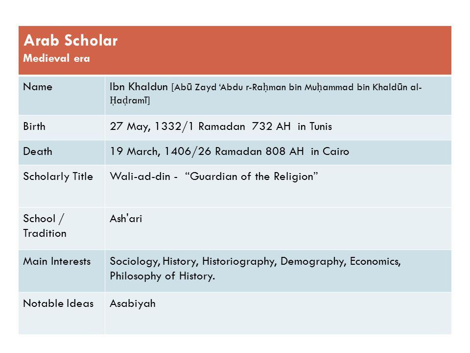 Arab Scholar Medieval era