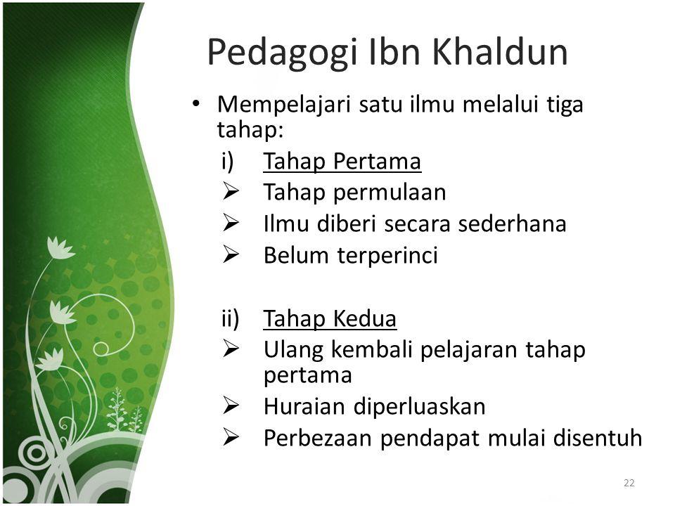 Pedagogi Ibn Khaldun Mempelajari satu ilmu melalui tiga tahap: