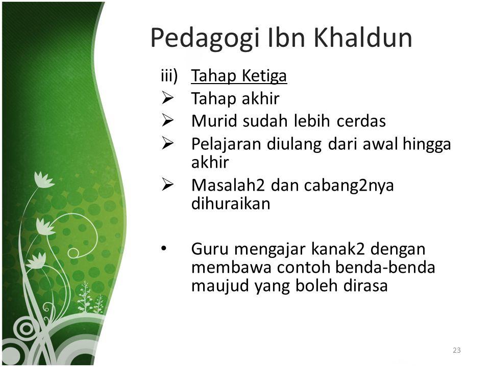 Pedagogi Ibn Khaldun iii) Tahap Ketiga Tahap akhir