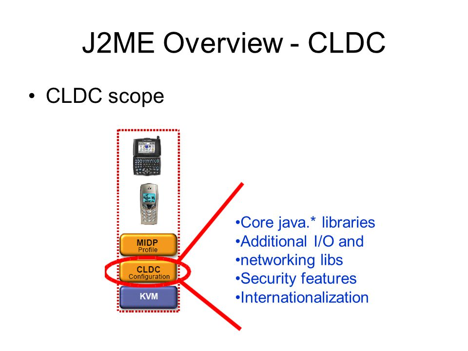 J2ME Overview - CLDC CLDC scope Core java.* libraries