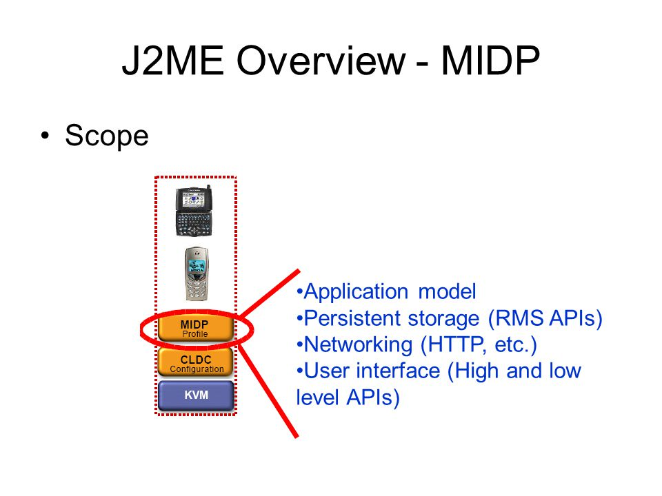 J2ME Overview - MIDP Scope Application model