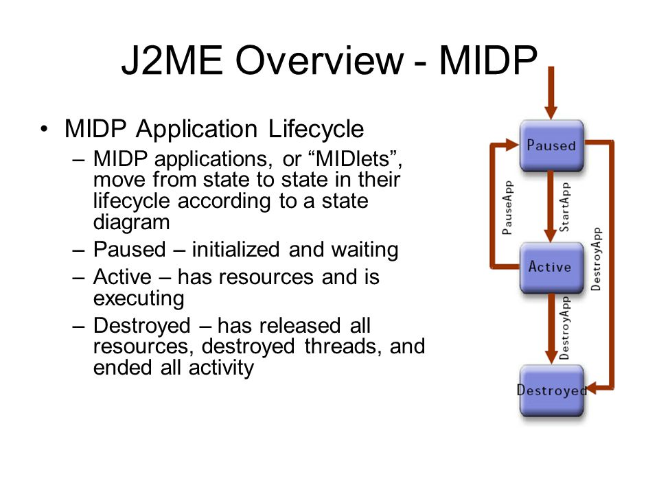 J2ME Overview - MIDP MIDP Application Lifecycle
