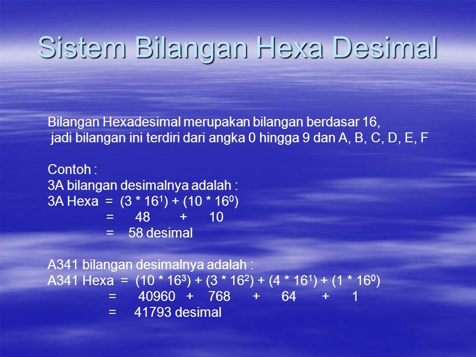 Sistem Bilangan Hexa Desimal