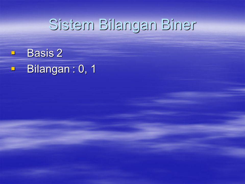 Sistem Bilangan Biner Basis 2 Bilangan : 0, 1