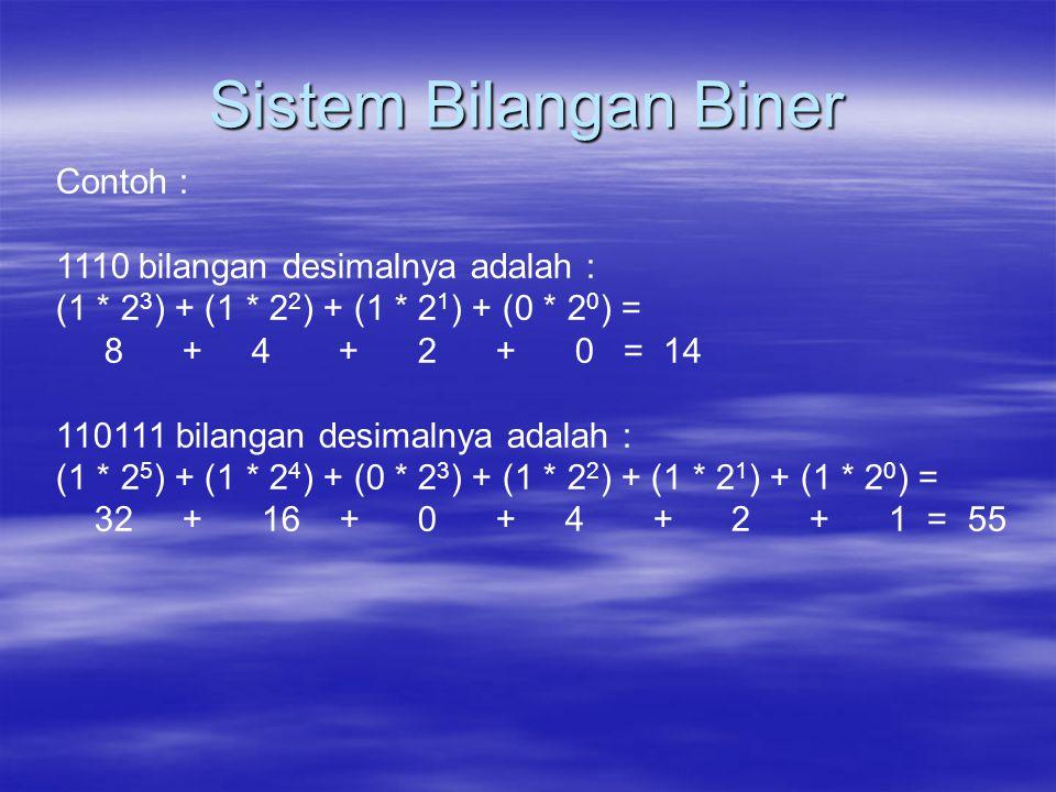 Sistem Bilangan Biner Contoh : 1110 bilangan desimalnya adalah :