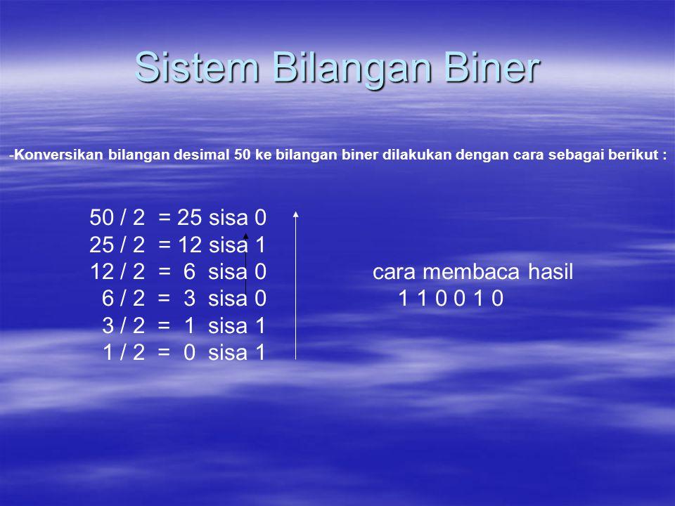 Sistem Bilangan Biner 50 / 2 = 25 sisa 0 25 / 2 = 12 sisa 1