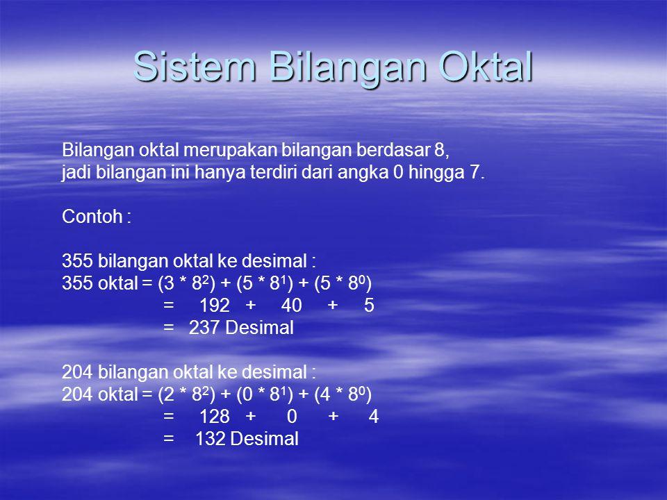 Sistem Bilangan Oktal Bilangan oktal merupakan bilangan berdasar 8,