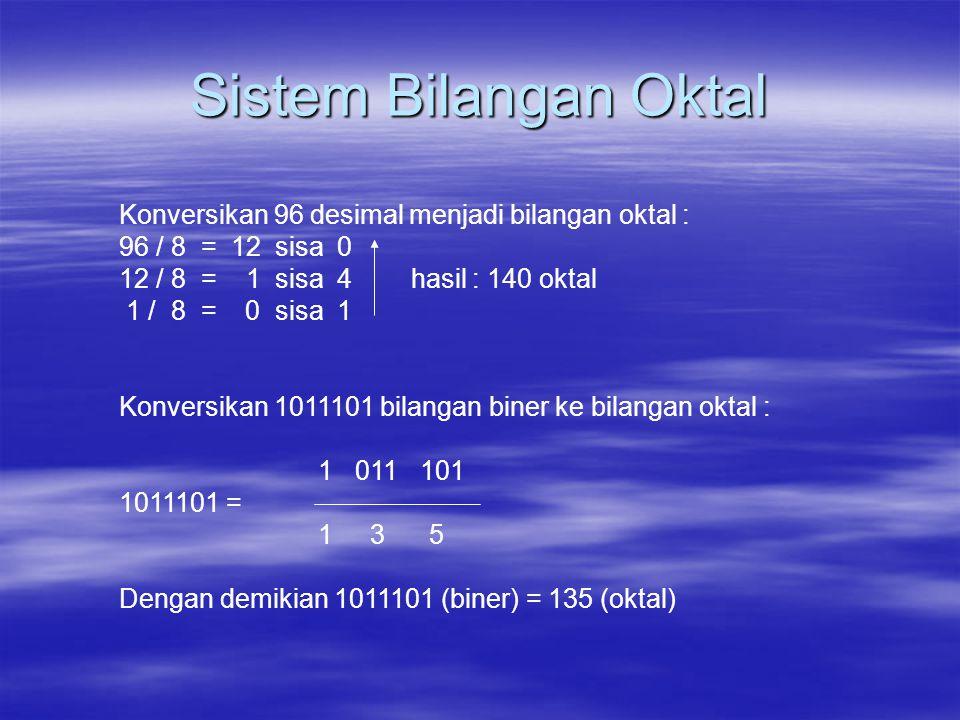 Sistem Bilangan Oktal Konversikan 96 desimal menjadi bilangan oktal :