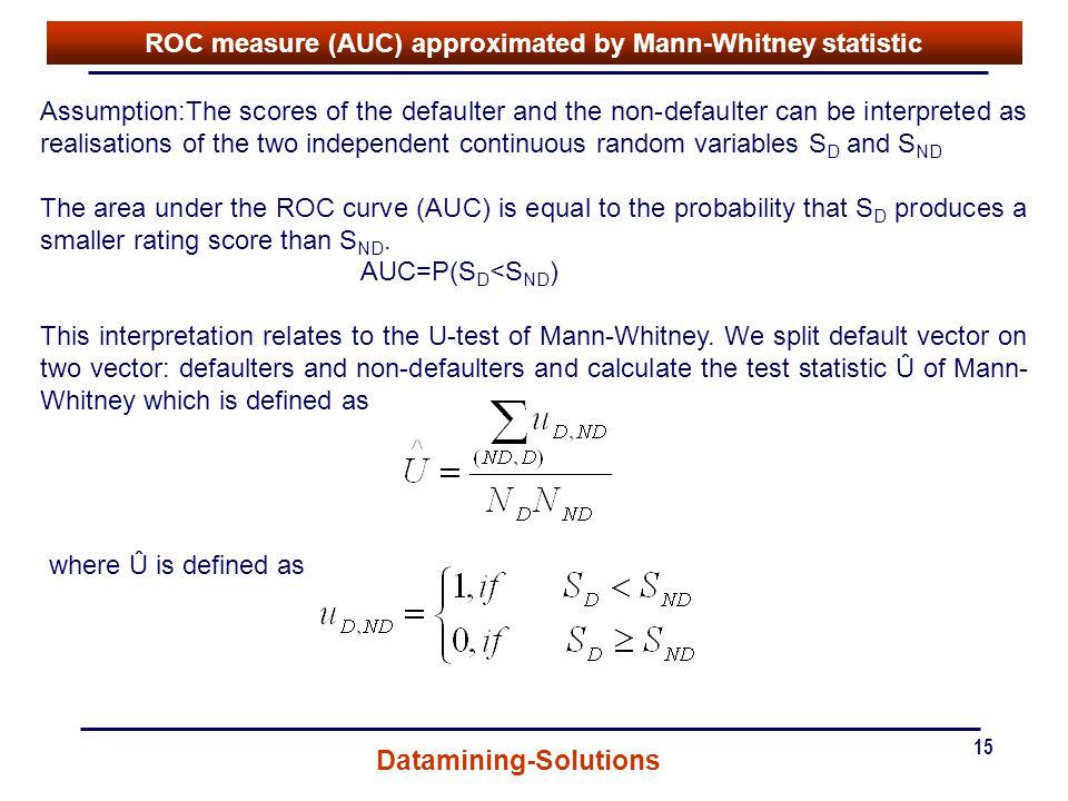 Interpret Mat Score Gmat How Your Score Is Calculated