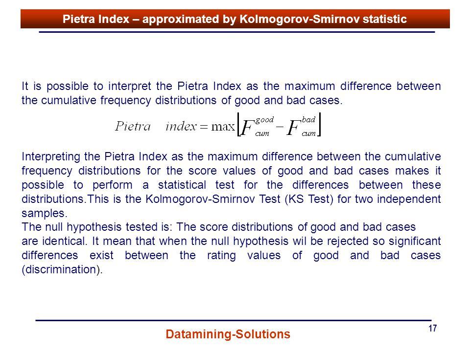 Pietra Index – approximated by Kolmogorov-Smirnov statistic