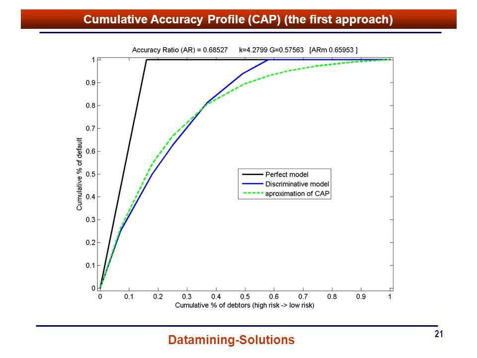 Cumulative Accuracy Profile (CAP) (the first approach)