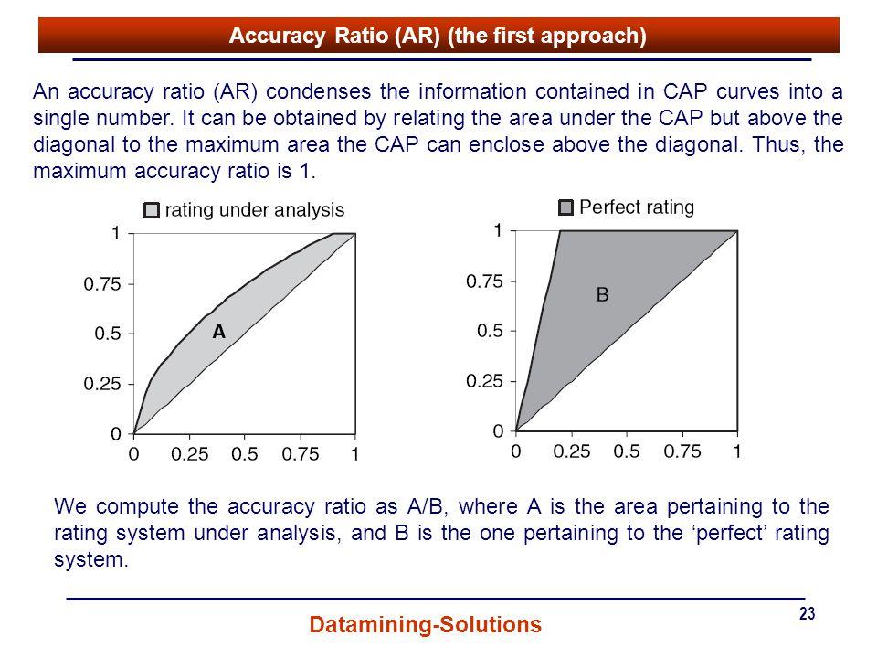 Accuracy Ratio (AR) (the first approach)