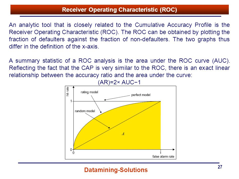 Receiver Operating Characteristic (ROC)