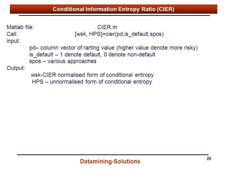 Conditional Information Entropy Ratio (CIER)