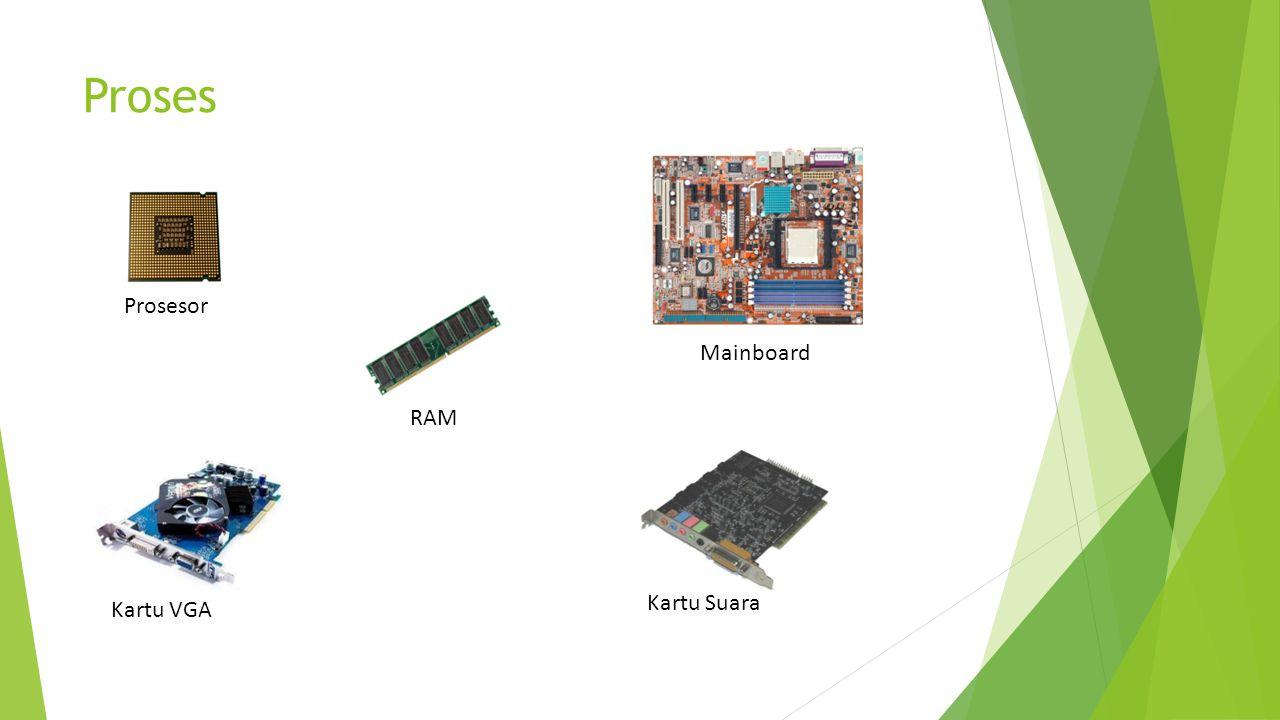 Proses Prosesor Mainboard RAM Kartu Suara Kartu VGA