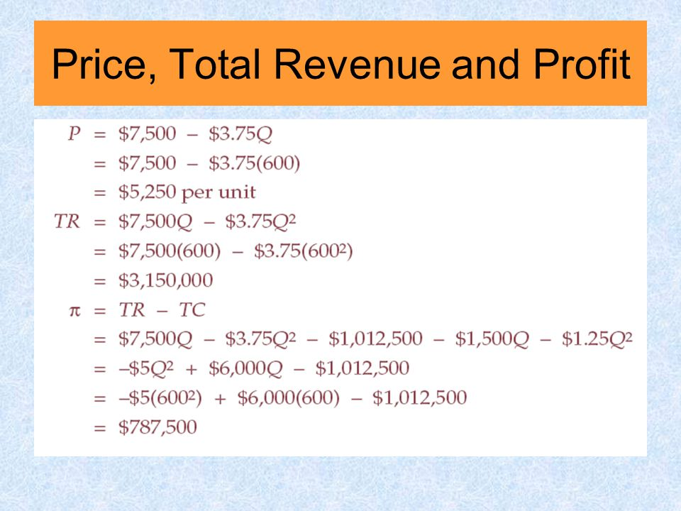 Price, Total Revenue and Profit