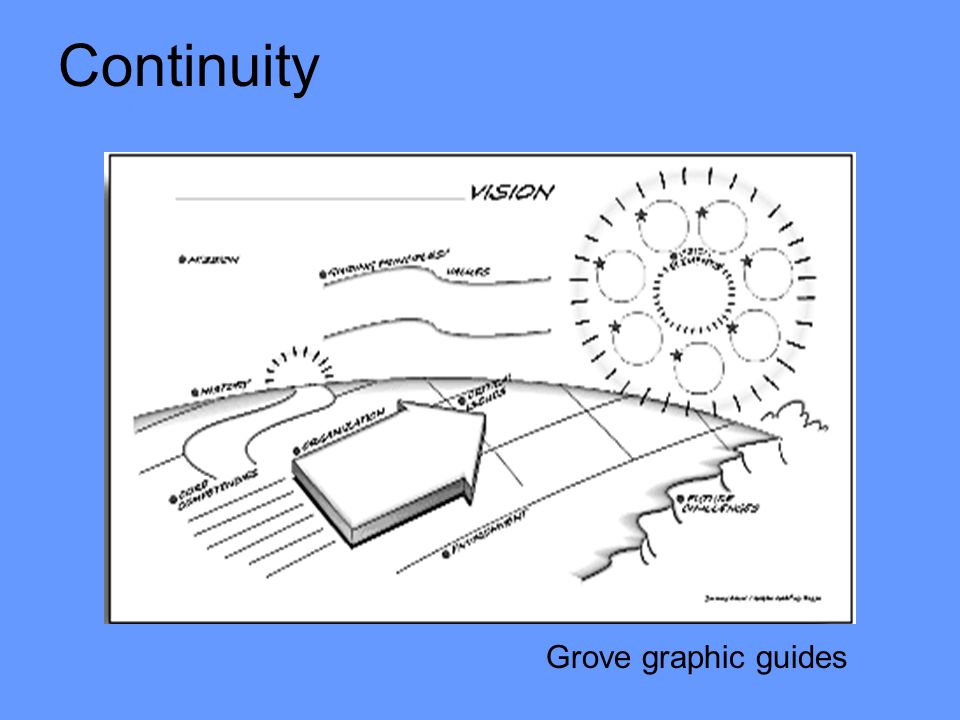Continuity Grove graphic guides Continuity