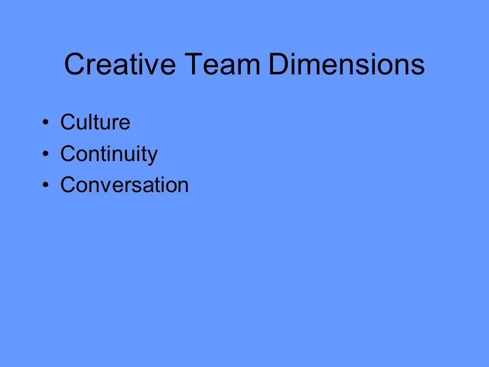 Creative Team Dimensions