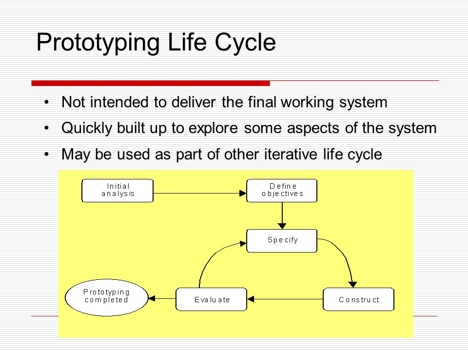 Prototyping Life Cycle