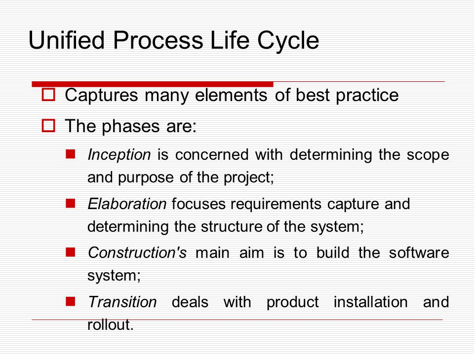 Unified Process Life Cycle