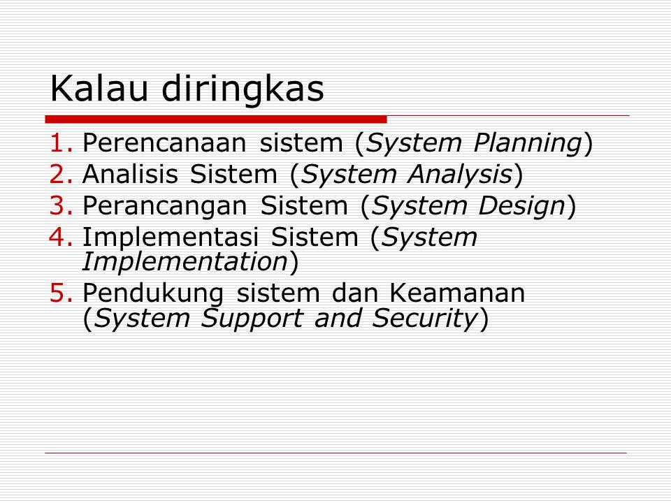 Kalau diringkas Perencanaan sistem (System Planning)