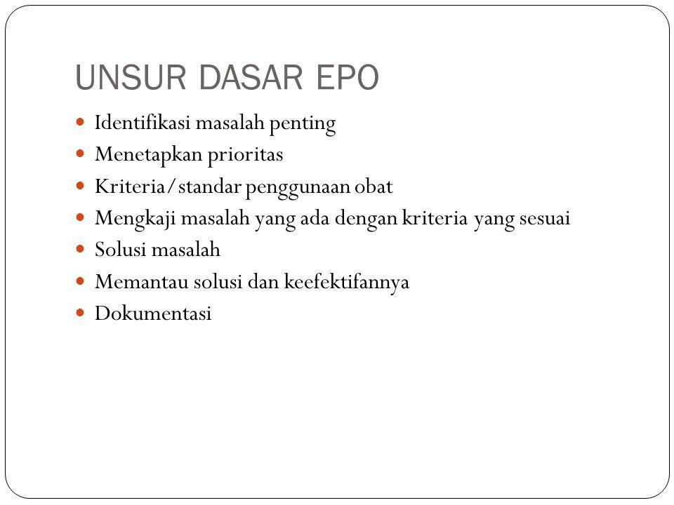 UNSUR DASAR EPO Identifikasi masalah penting Menetapkan prioritas