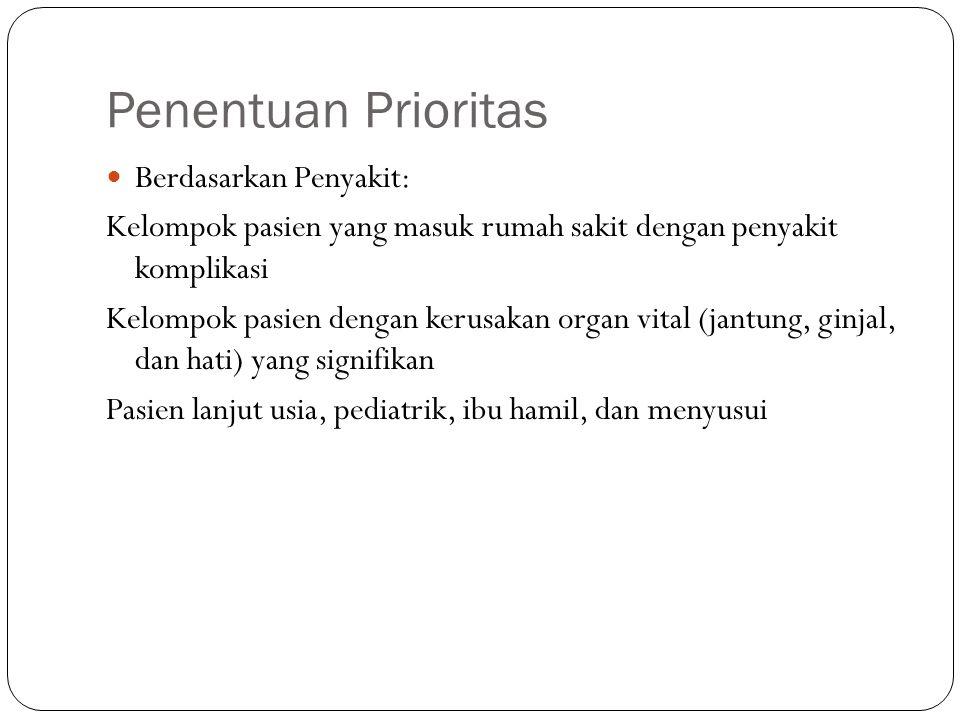 Penentuan Prioritas Berdasarkan Penyakit: