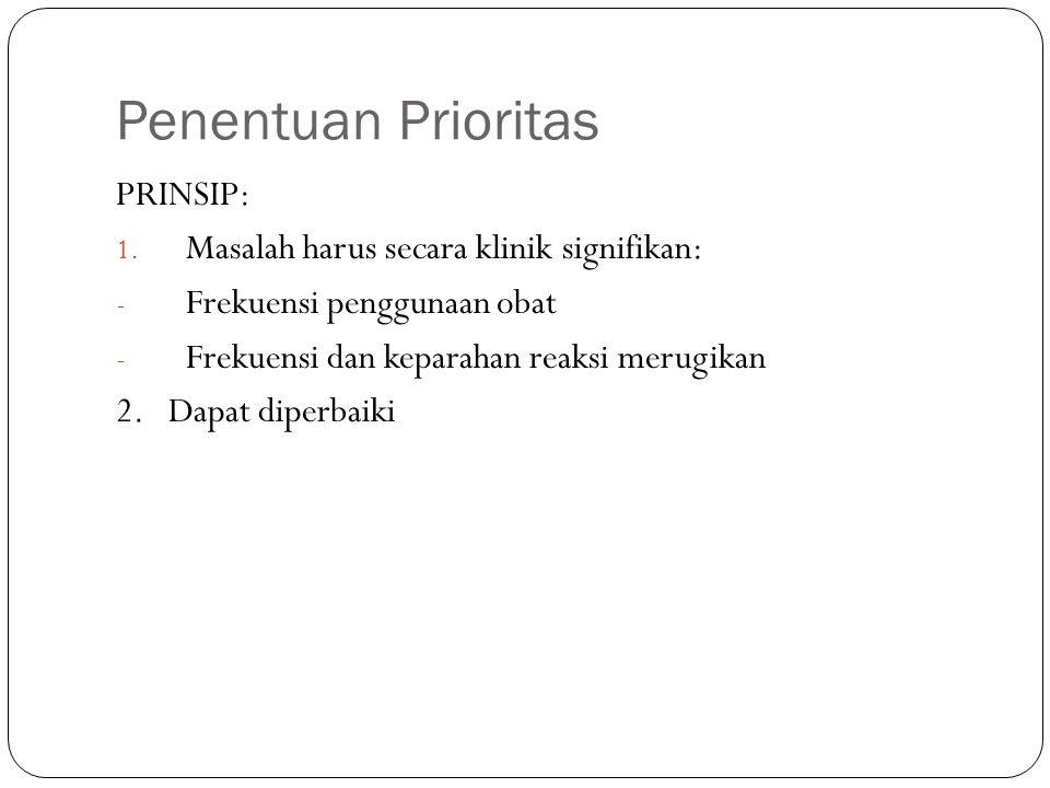Penentuan Prioritas PRINSIP: Masalah harus secara klinik signifikan: