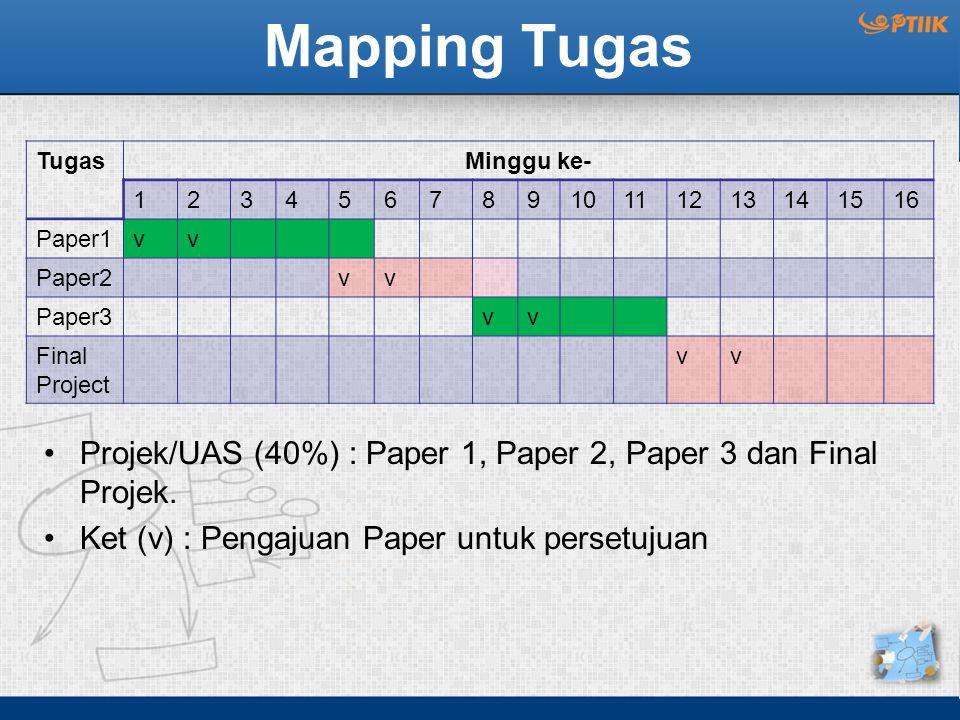 Mapping Tugas Tugas. Minggu ke- 1. 2. 3. 4. 5. 6. 7. 8. 9. 10. 11. 12. 13. 14. 15. 16.