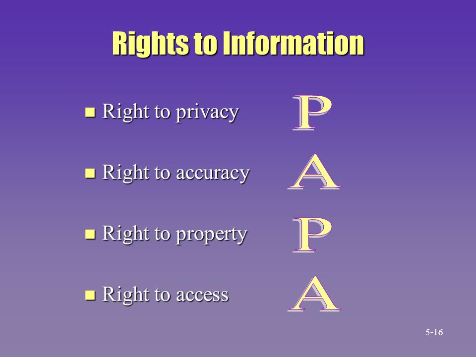 Rights to Information PAPA Right to privacy Right to accuracy