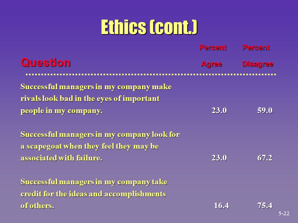 Ethics (cont.) Question Agree Disagree Percent Percent