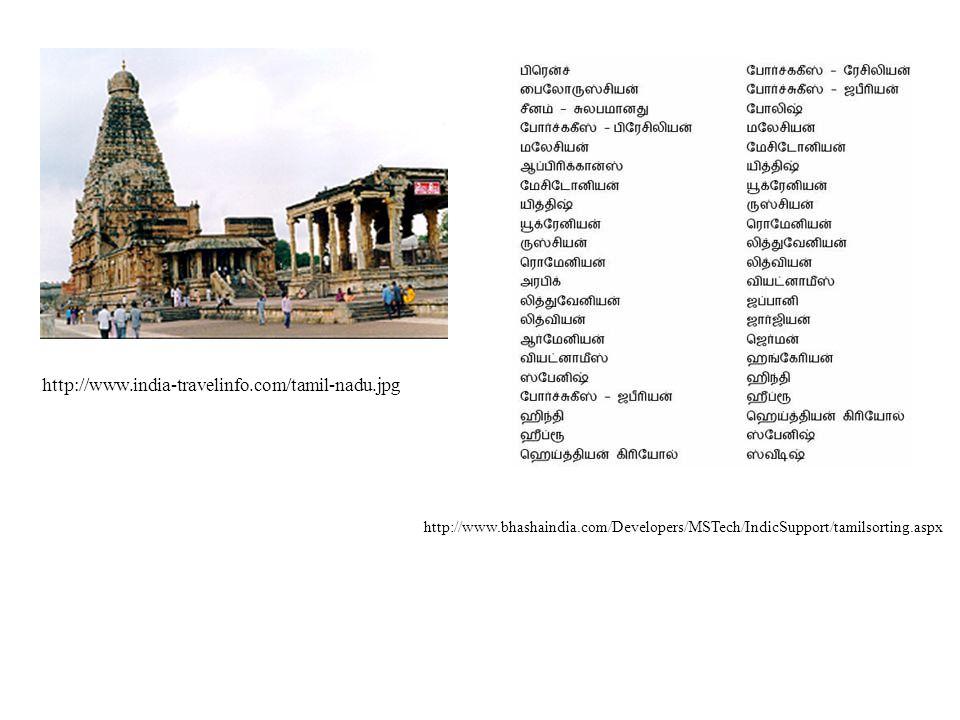 http://www.india-travelinfo.com/tamil-nadu.jpg http://www.bhashaindia.com/Developers/MSTech/IndicSupport/tamilsorting.aspx.