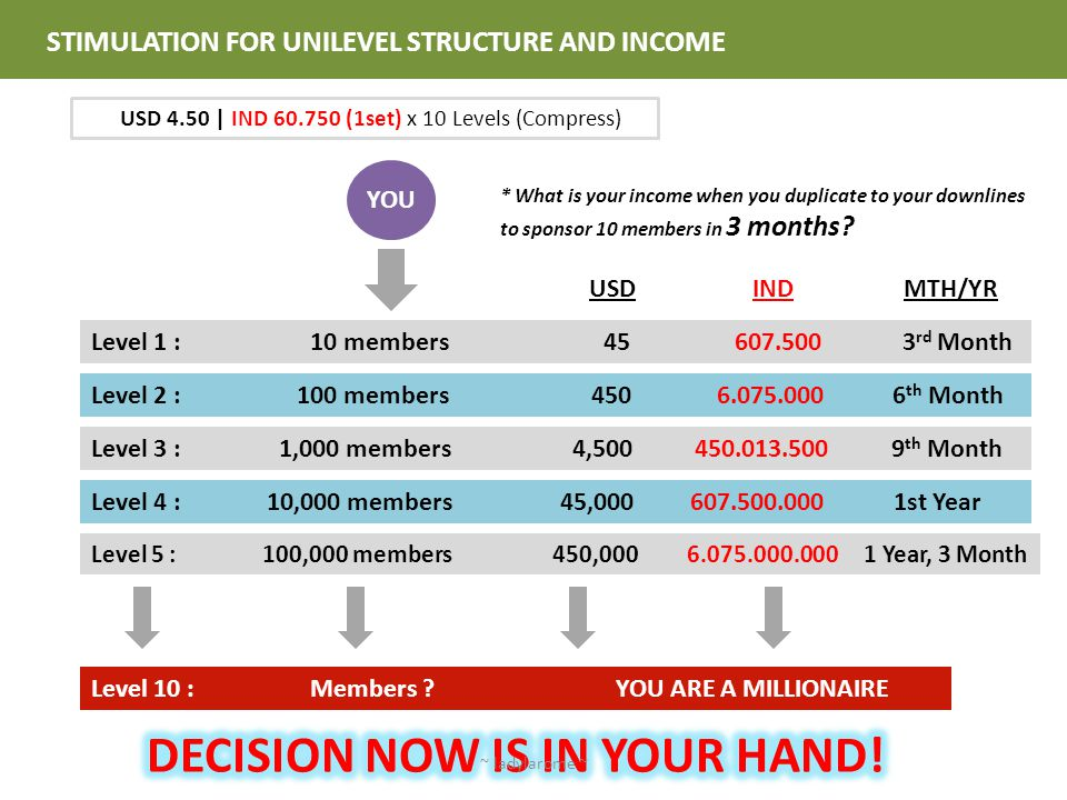 DECISION NOW IS IN YOUR HAND!