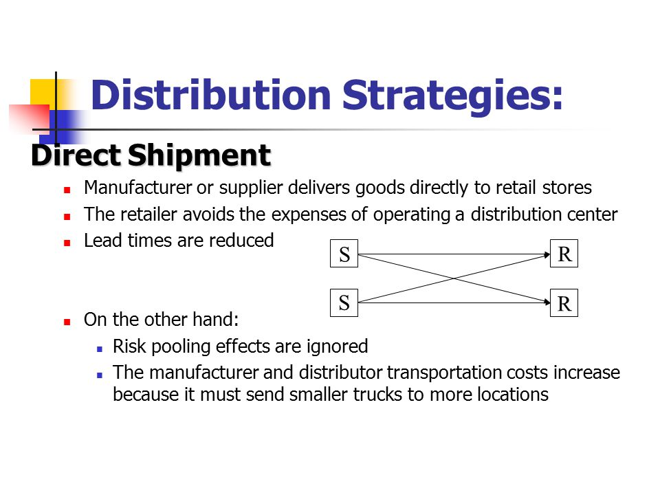 Distribution Strategies: