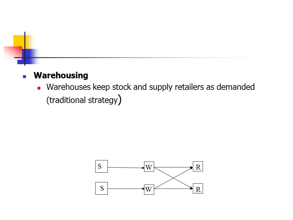 Warehousing Warehouses keep stock and supply retailers as demanded (traditional strategy) S. W. R.