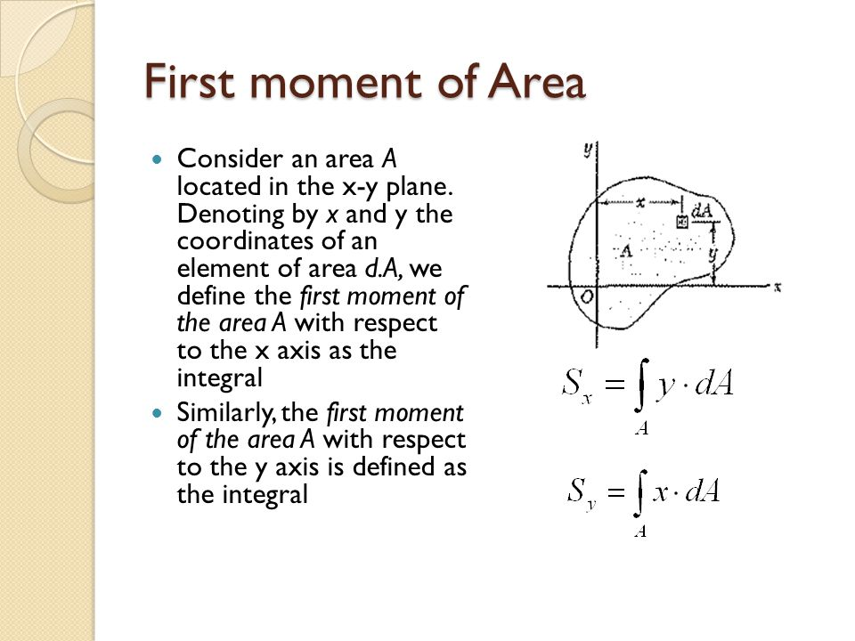 First moment of Area