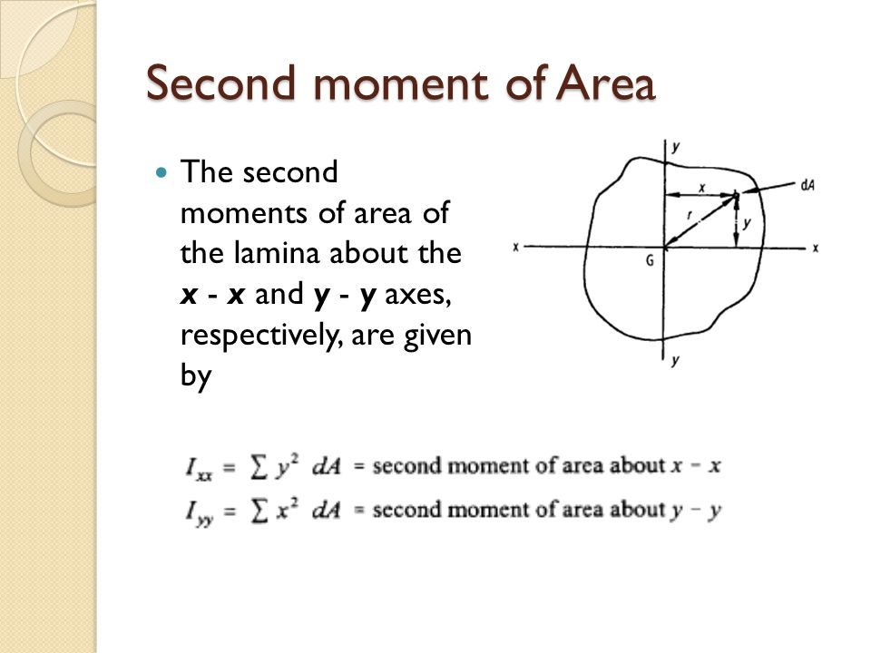 Second moment of Area The second moments of area of the lamina about the x - x and y - y axes, respectively, are given by.