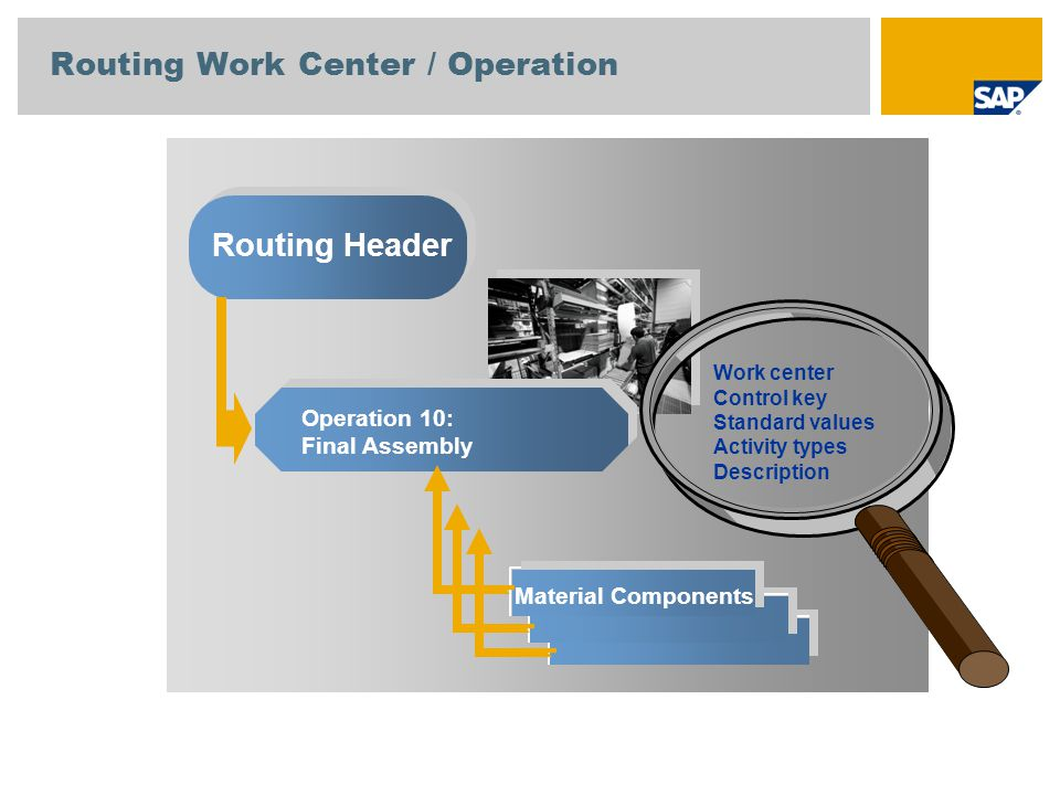 Routing Work Center / Operation