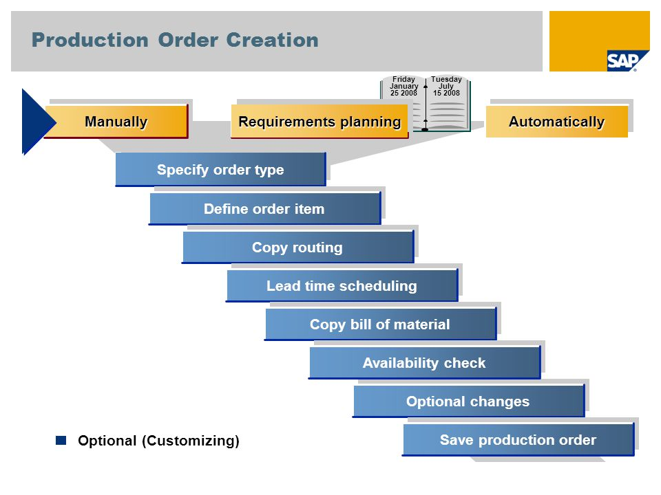 Production Order Creation