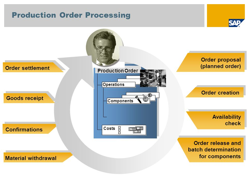 Production Order Processing