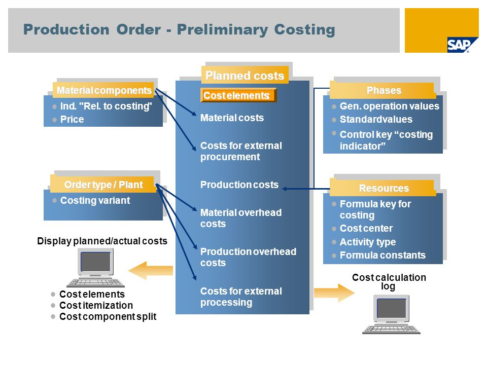 Production Order - Preliminary Costing